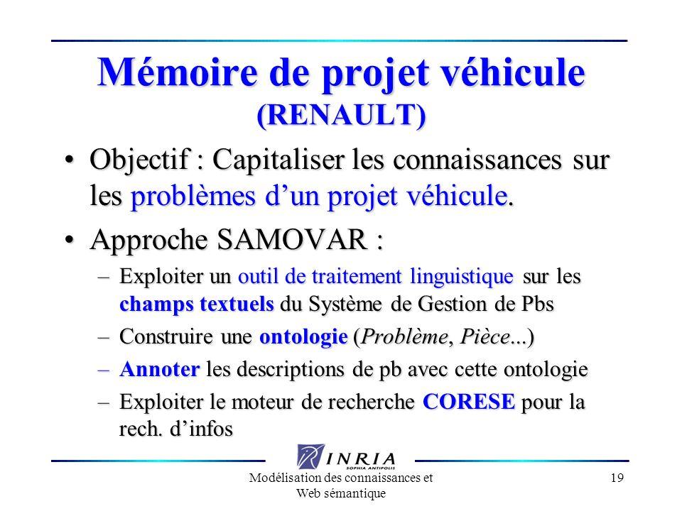 Mémoire de projet véhicule (RENAULT)