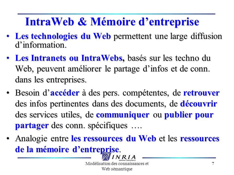 IntraWeb & Mémoire d'entreprise