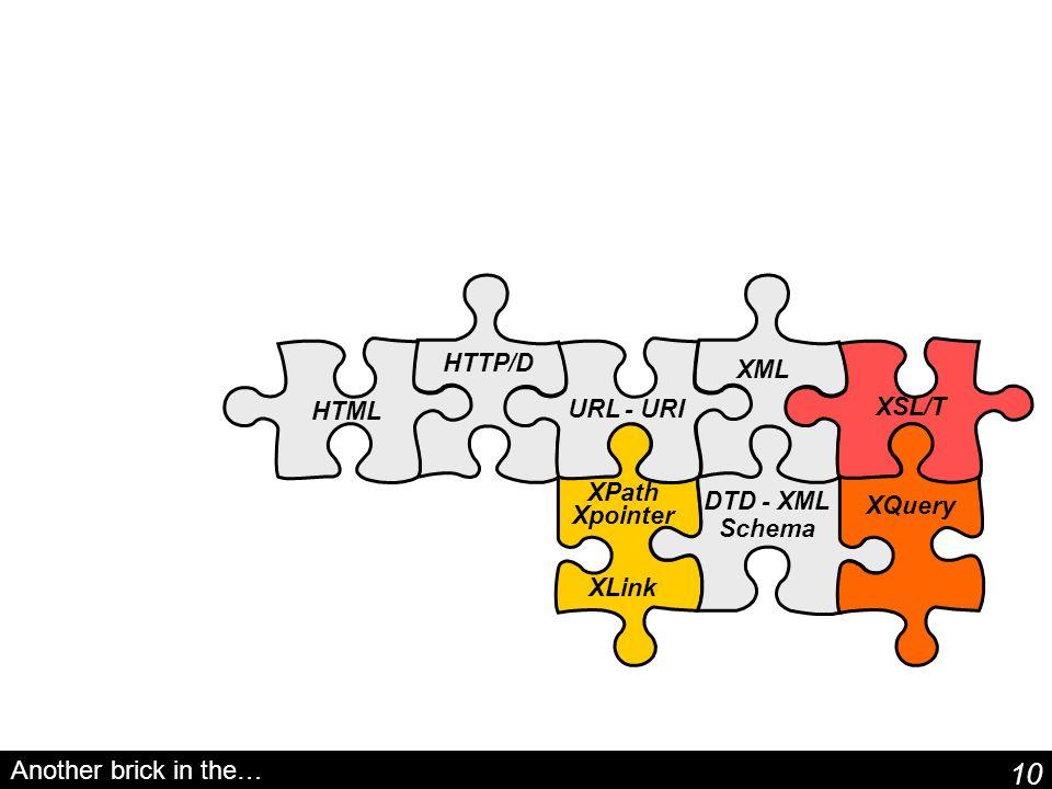 Another brick in the… HTTP/D XML HTML URL - URI XSL/T XPath Xpointer