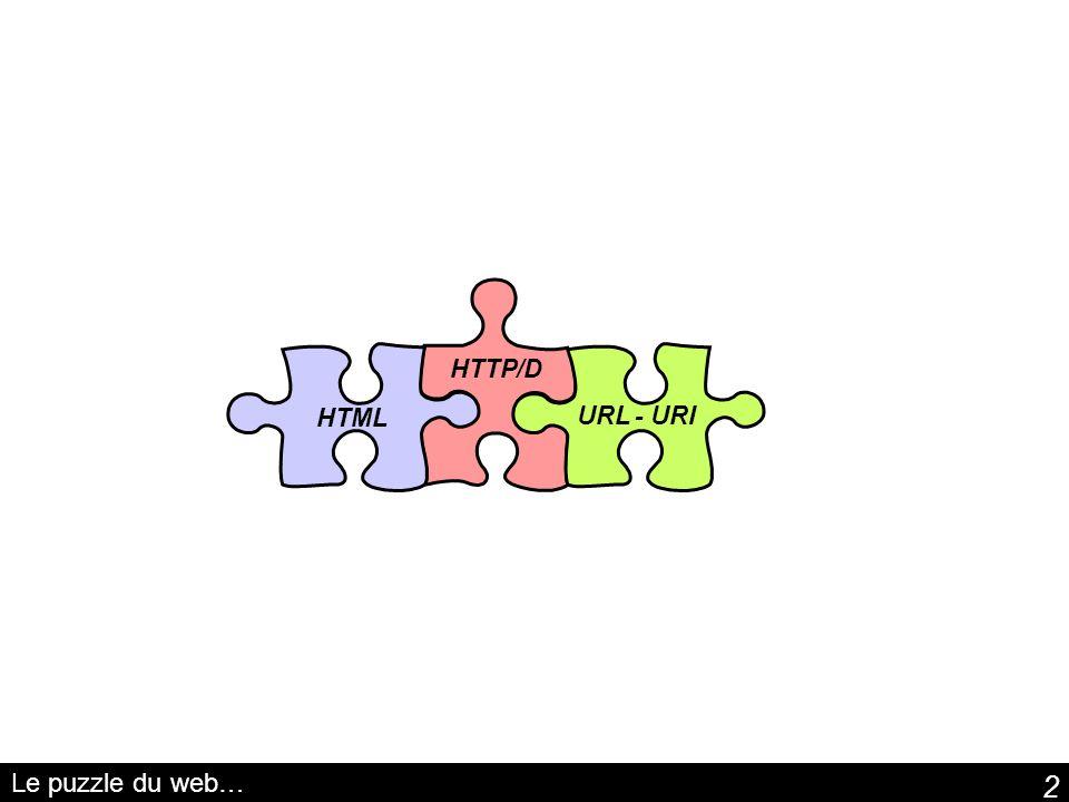 HTTP/D HTML URL - URI Le puzzle du web…