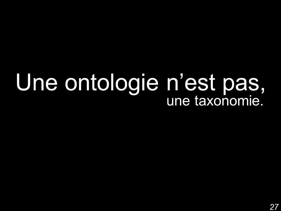 Une ontologie n'est pas,