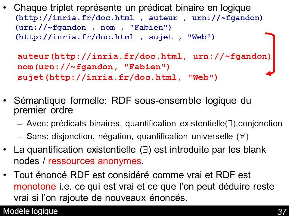 Sémantique formelle: RDF sous-ensemble logique du premier ordre