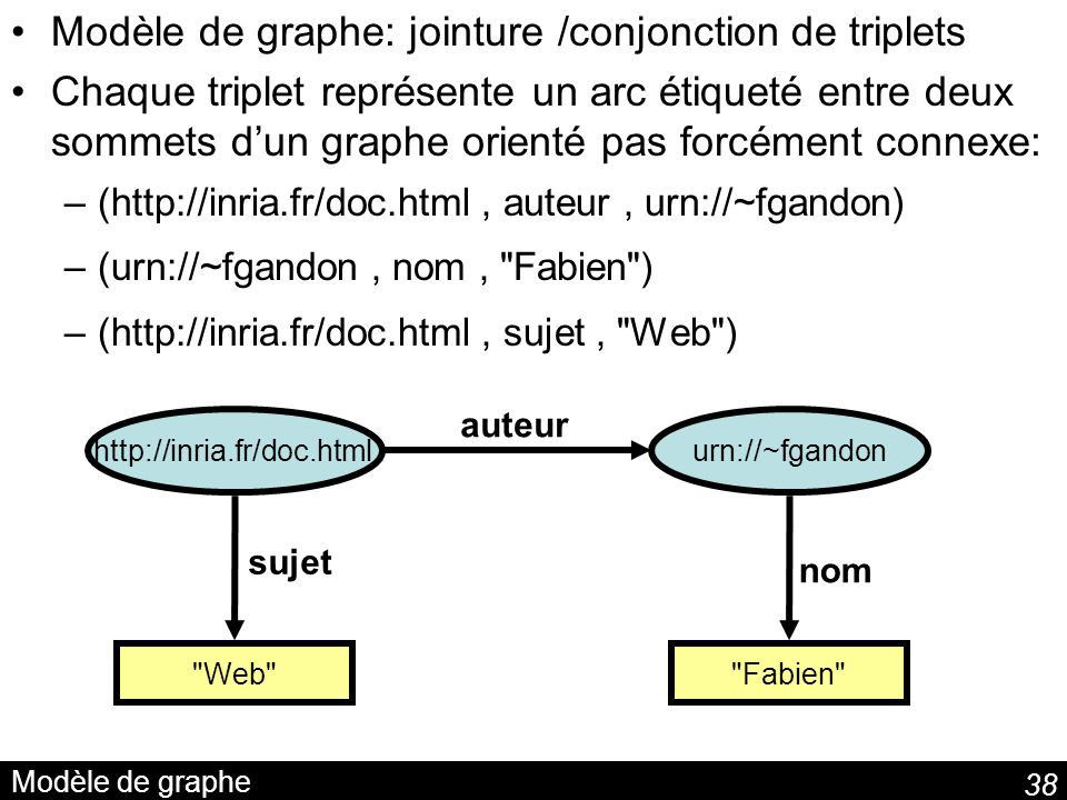 Modèle de graphe: jointure /conjonction de triplets