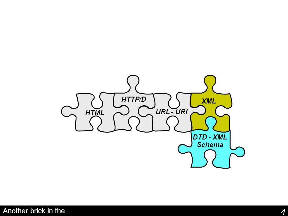 HTTP/D XML HTML URL - URI DTD - XML Schema Another brick in the…