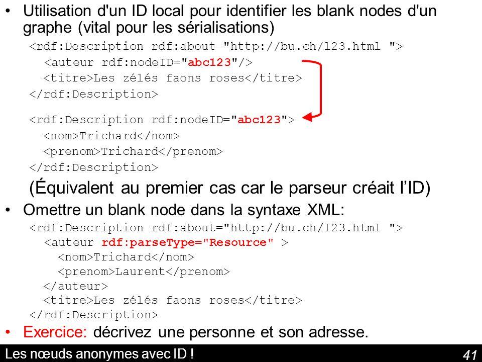 Les nœuds anonymes avec ID !