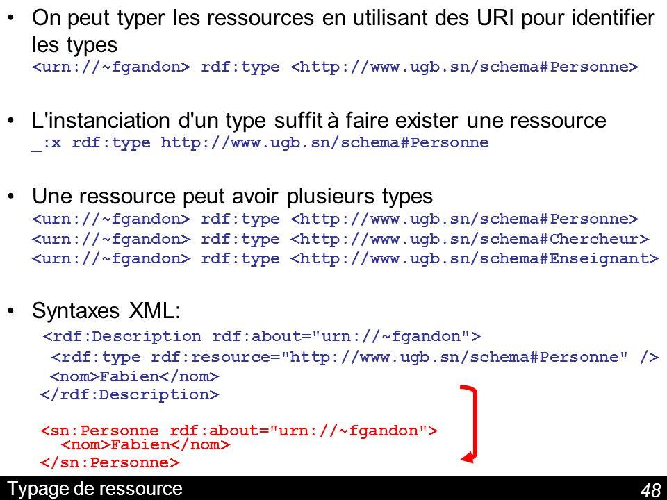 On peut typer les ressources en utilisant des URI pour identifier les types <urn://~fgandon> rdf:type <http://www.ugb.sn/schema#Personne>