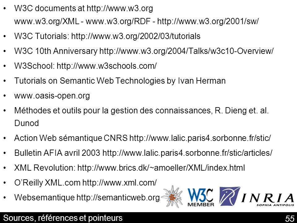 Sources, références et pointeurs