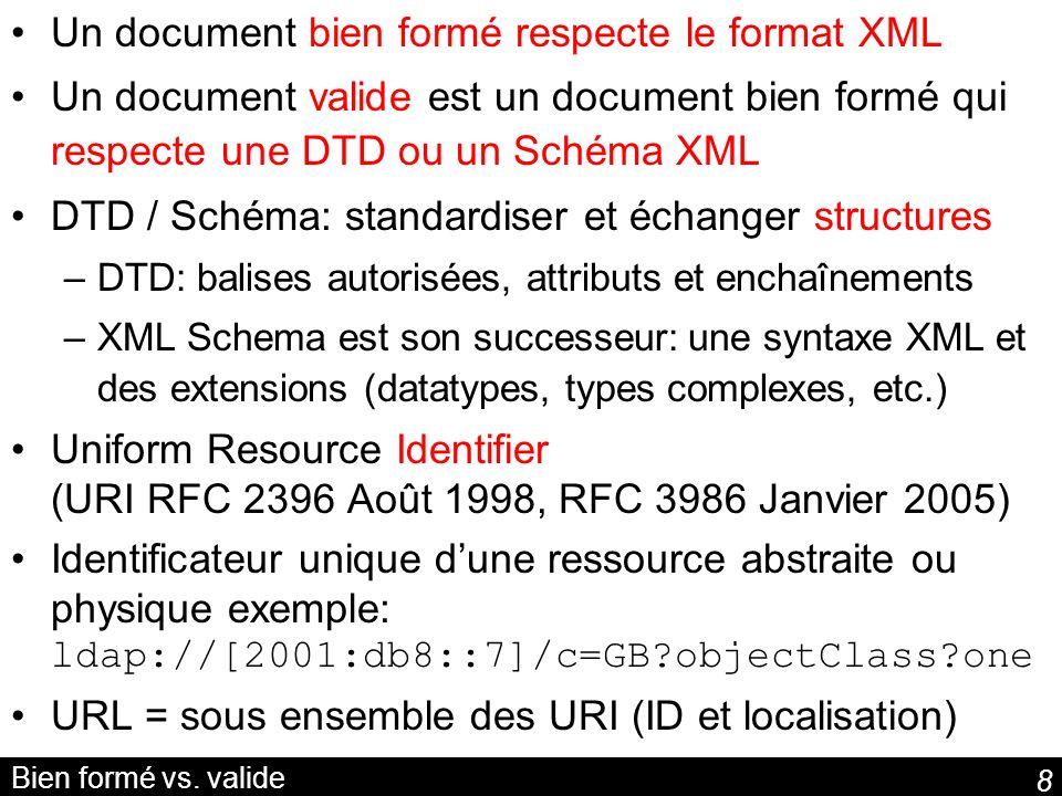 Un document bien formé respecte le format XML
