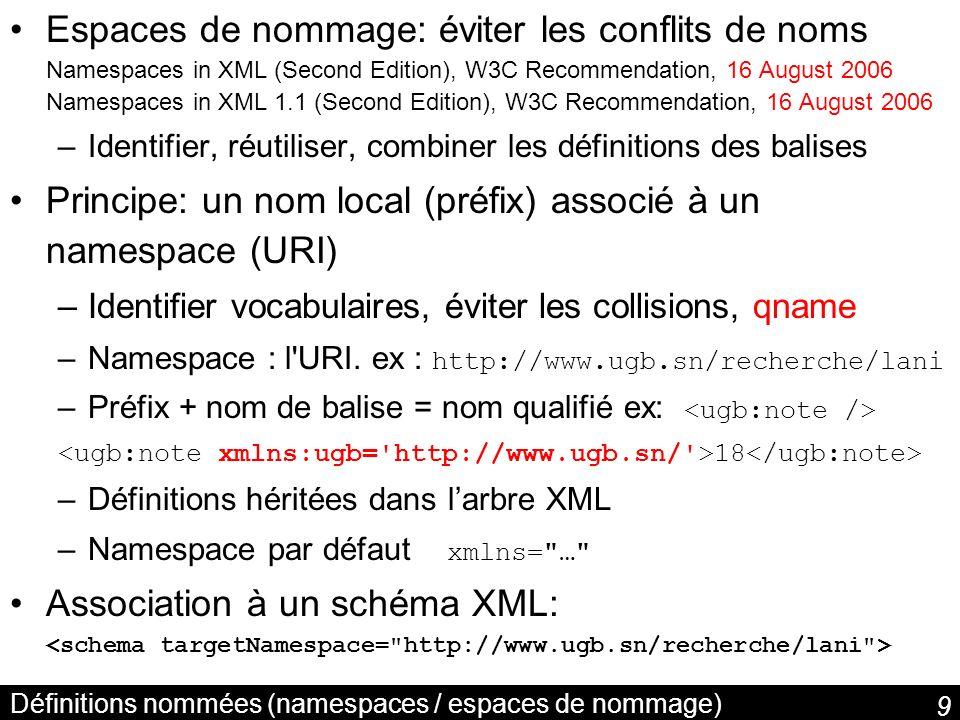 Définitions nommées (namespaces / espaces de nommage)