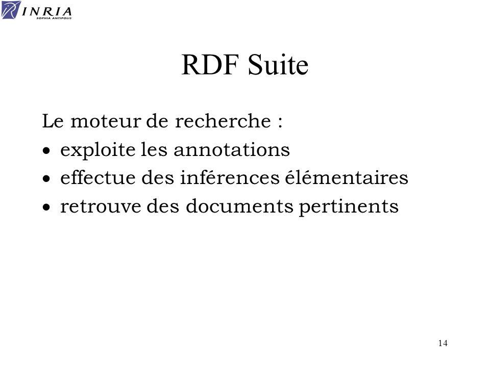RDF Suite Le moteur de recherche : exploite les annotations