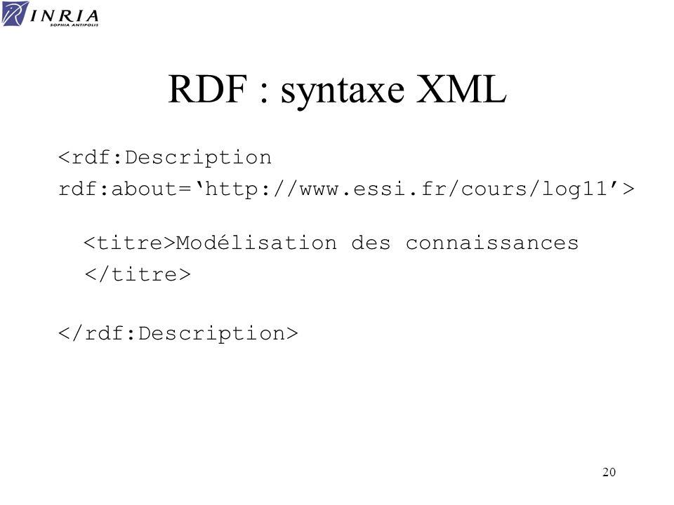 RDF : syntaxe XML <rdf:Description