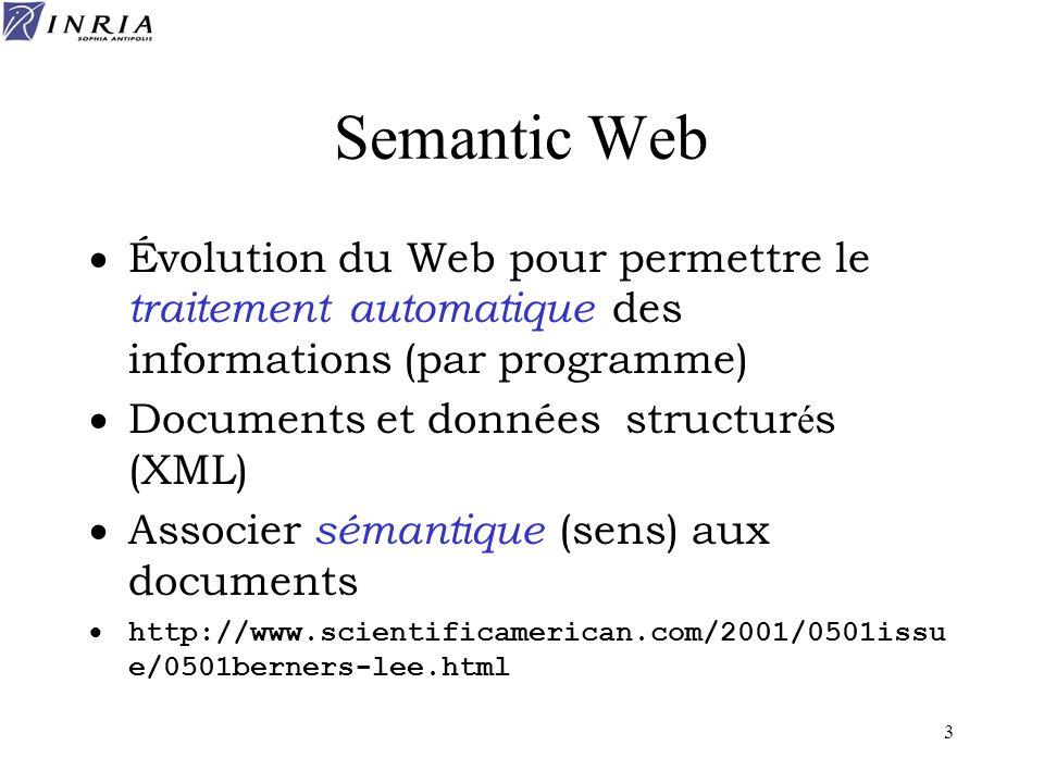 Semantic Web Évolution du Web pour permettre le traitement automatique des informations (par programme)