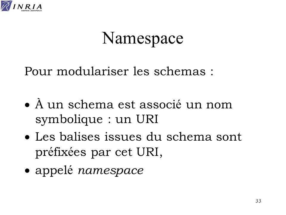 Namespace Pour modulariser les schemas :