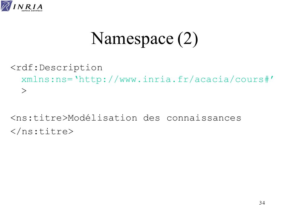 Namespace (2) <rdf:Description xmlns:ns='http://www.inria.fr/acacia/cours#' > <ns:titre>Modélisation des connaissances.