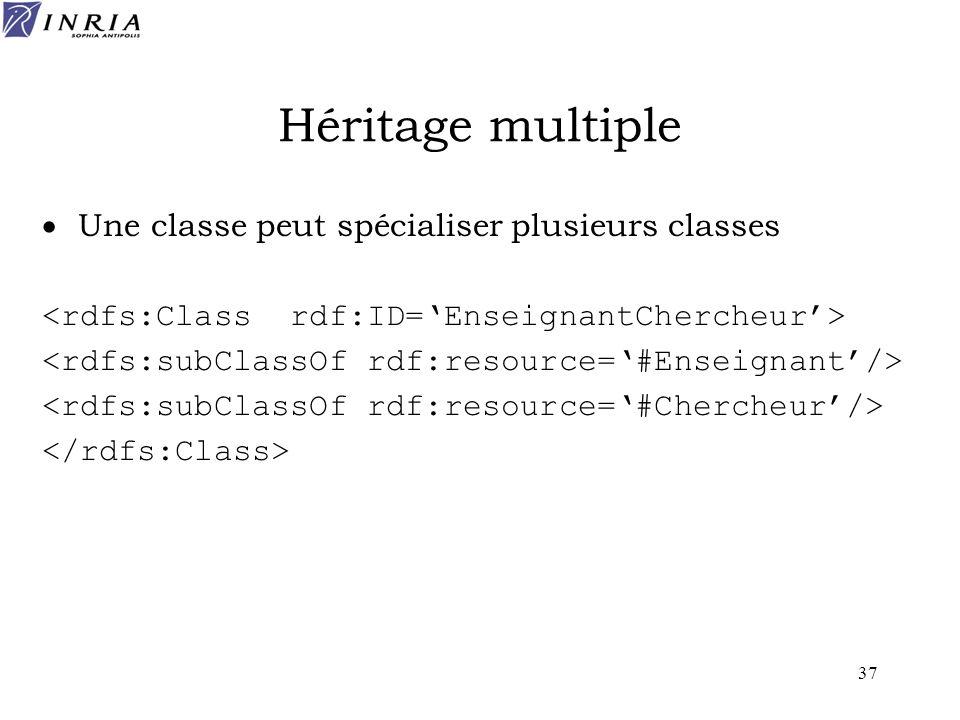 Héritage multiple Une classe peut spécialiser plusieurs classes