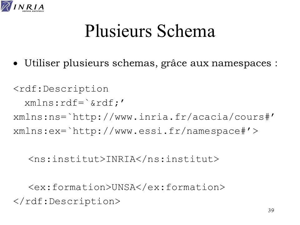 Plusieurs Schema Utiliser plusieurs schemas, grâce aux namespaces :