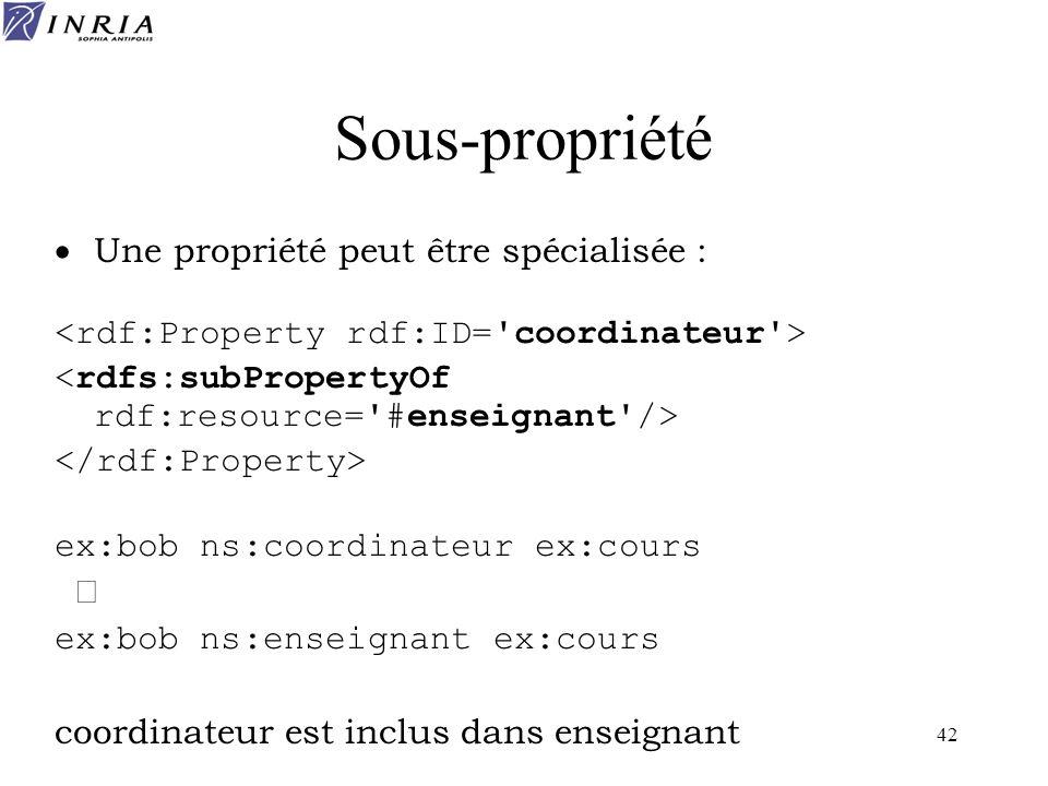 Sous-propriété Une propriété peut être spécialisée :