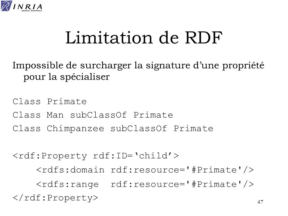 Limitation de RDFImpossible de surcharger la signature d'une propriété pour la spécialiser. Class Primate.