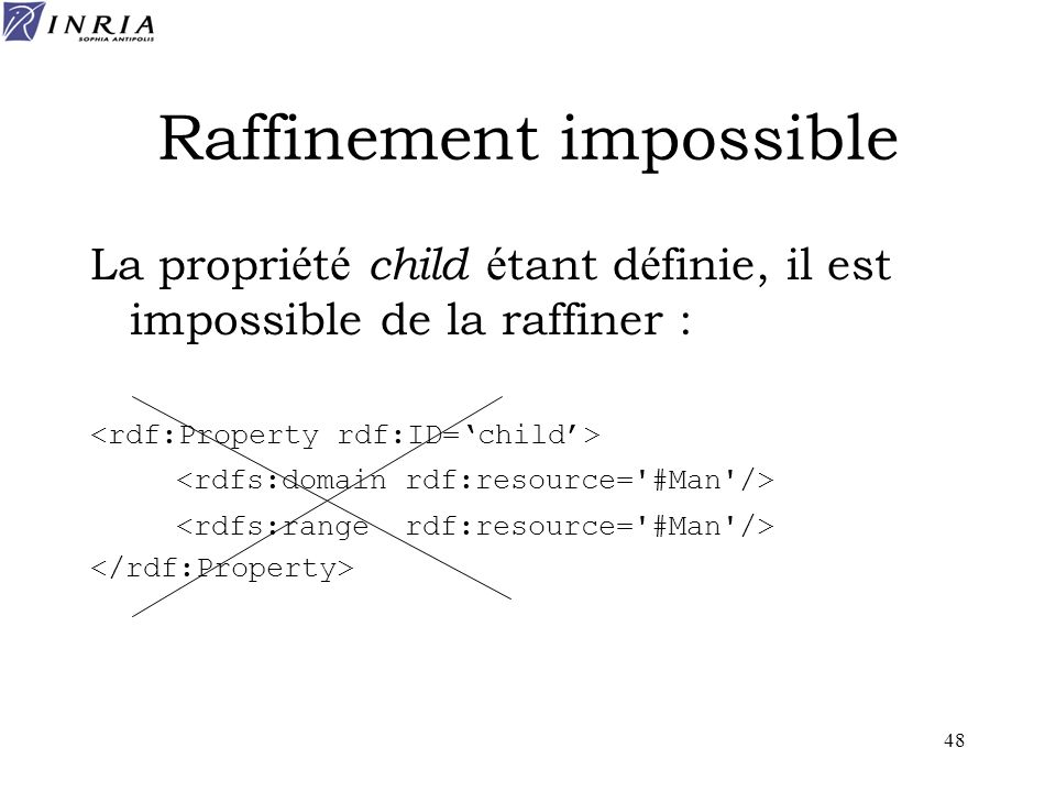 Raffinement impossible