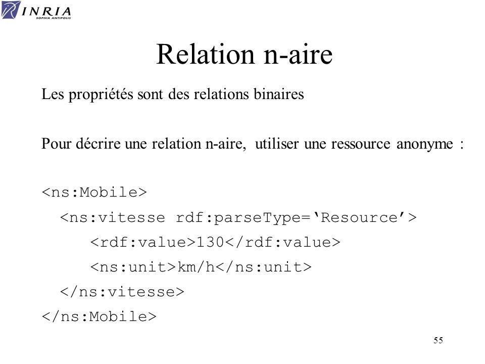 Relation n-aire Les propriétés sont des relations binaires