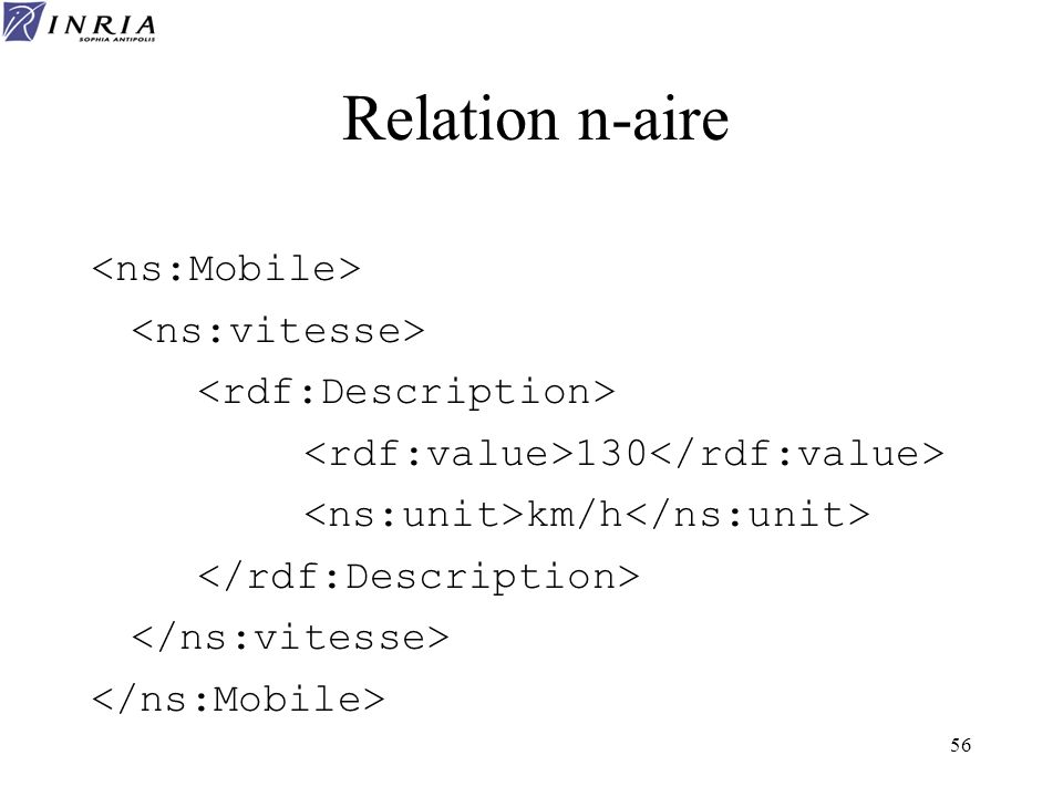 Relation n-aire <ns:Mobile> <ns:vitesse>