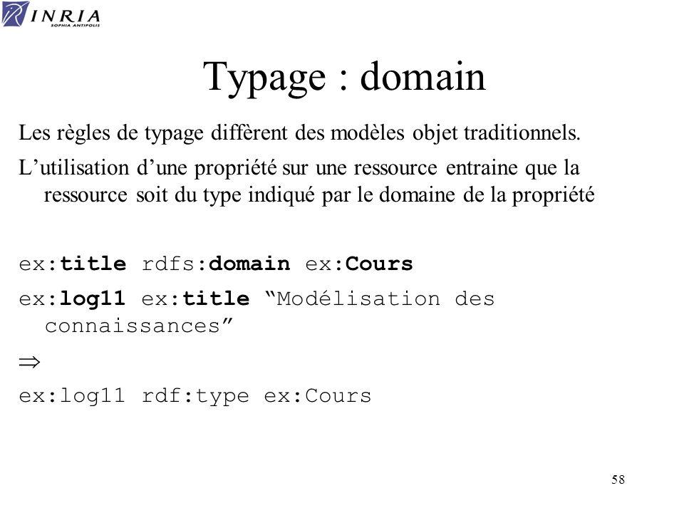 Typage : domain Les règles de typage diffèrent des modèles objet traditionnels.