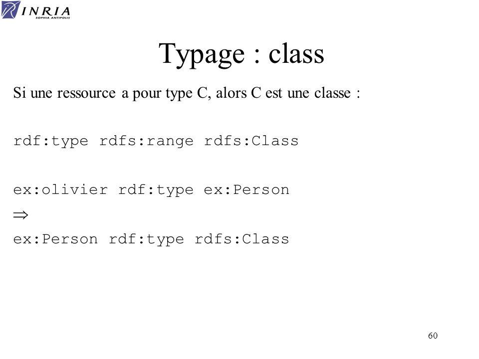 Typage : classSi une ressource a pour type C, alors C est une classe : rdf:type rdfs:range rdfs:Class.