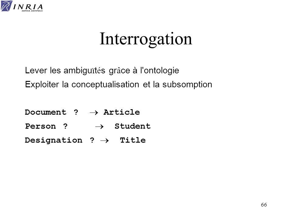 Interrogation Lever les ambiguïtés grâce à l ontologie