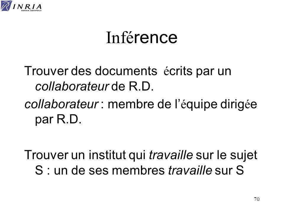 Inférence Trouver des documents écrits par un collaborateur de R.D.