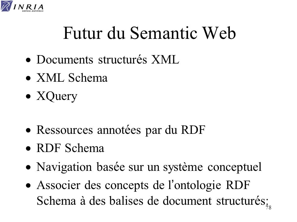 Futur du Semantic Web Documents structurés XML XML Schema XQuery