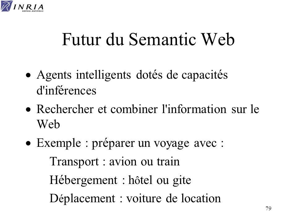 Futur du Semantic Web Agents intelligents dotés de capacités d inférences. Rechercher et combiner l information sur le Web.