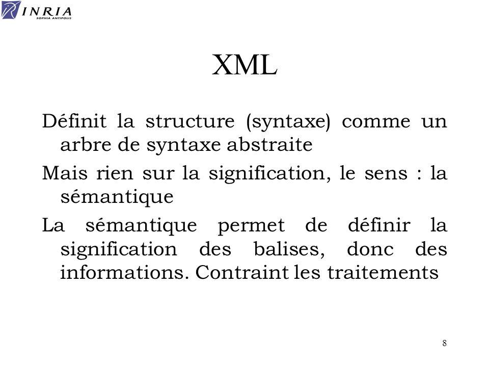 XML Définit la structure (syntaxe) comme un arbre de syntaxe abstraite
