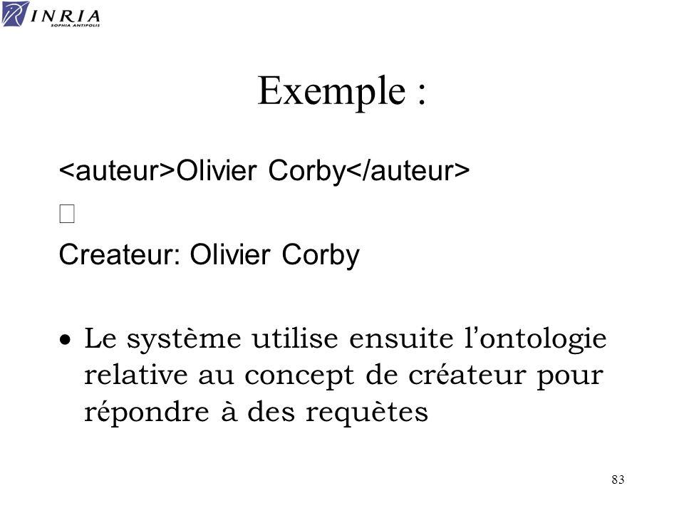 Exemple : <auteur>Olivier Corby</auteur> Û