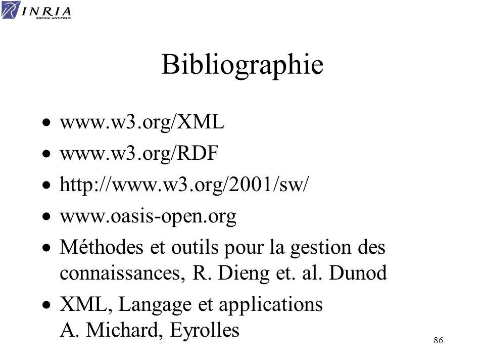 Bibliographie www.w3.org/XML www.w3.org/RDF http://www.w3.org/2001/sw/