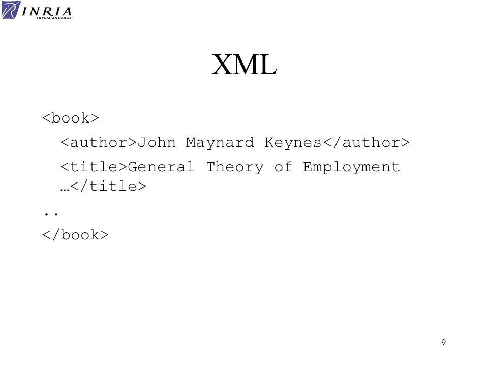 XML <book> <author>John Maynard Keynes</author>