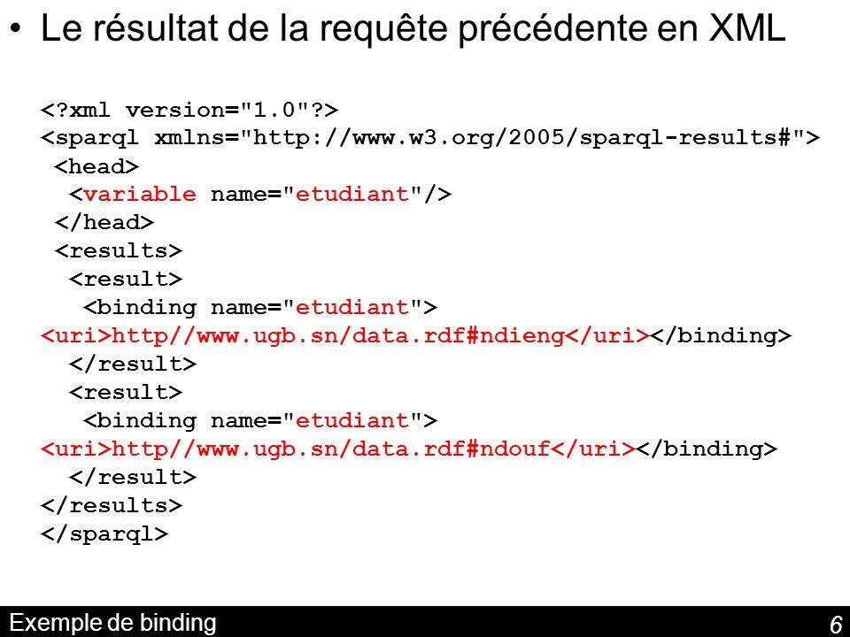 Le résultat de la requête précédente en XML <. xml version= 1. 0