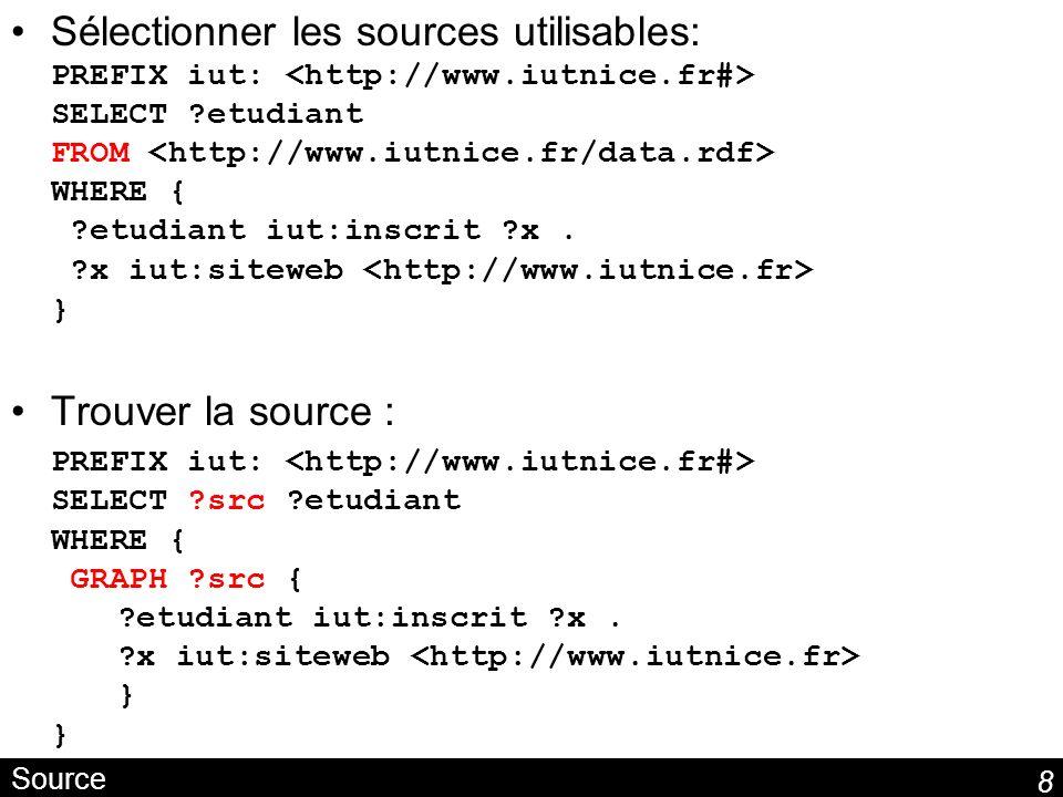 Sélectionner les sources utilisables: PREFIX iut: <http://www