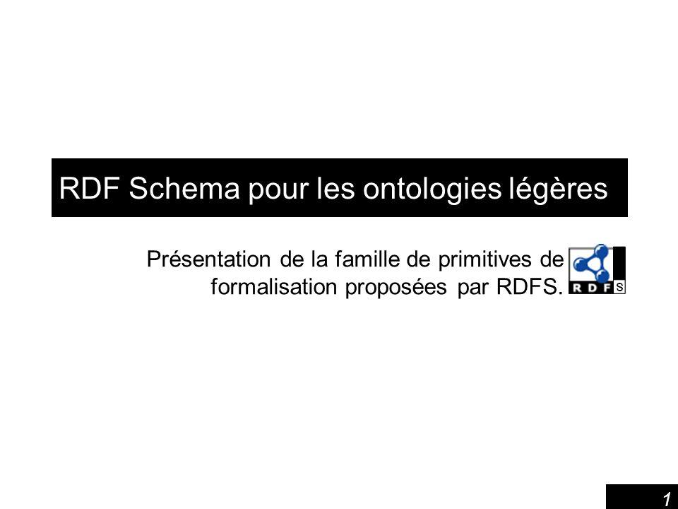 RDF Schema pour les ontologies légères