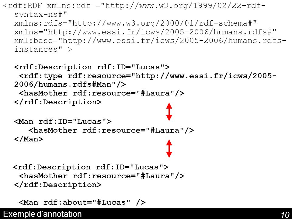 <rdf:RDF xmlns:rdf = http://www. w3