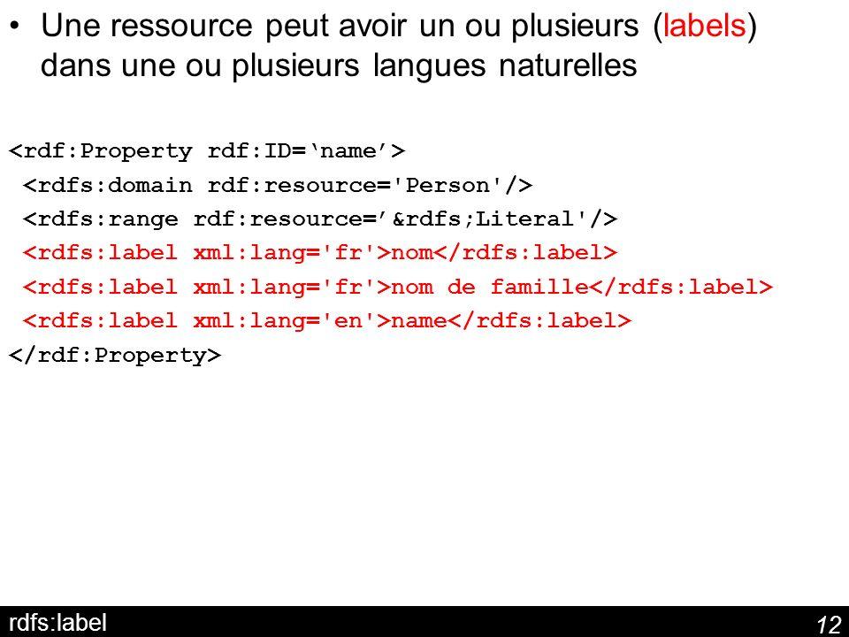 Une ressource peut avoir un ou plusieurs (labels) dans une ou plusieurs langues naturelles