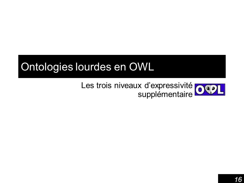 Ontologies lourdes en OWL