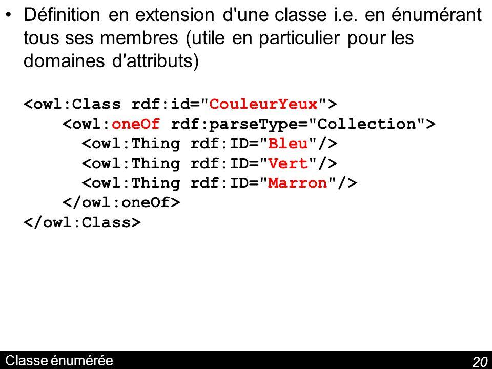 Définition en extension d une classe i. e