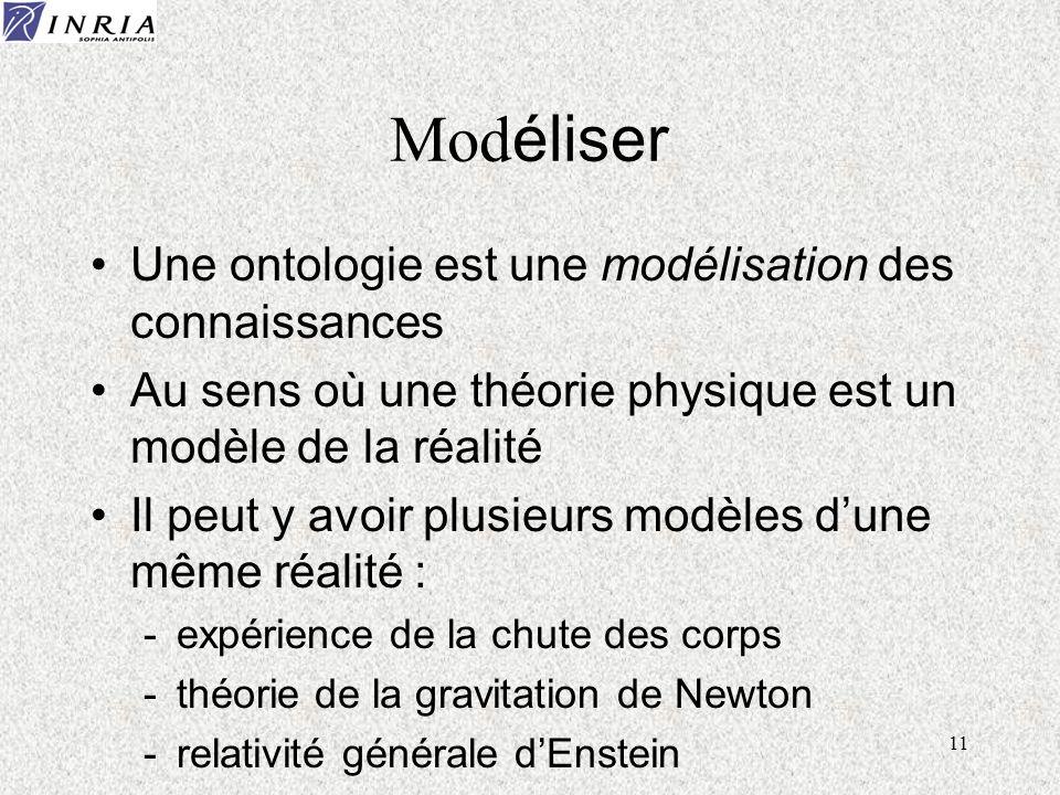 Modéliser Une ontologie est une modélisation des connaissances