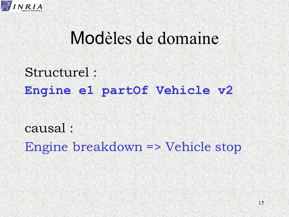 Modèles de domaine Structurel : Engine e1 partOf Vehicle v2 causal :