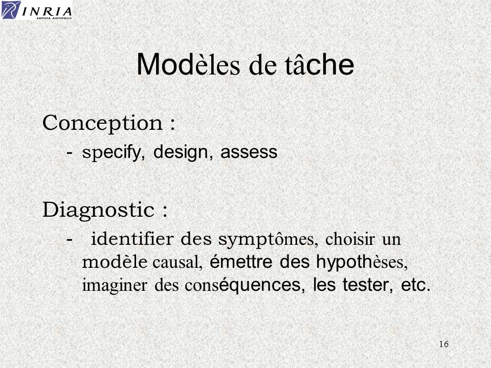Modèles de tâche Conception : Diagnostic : specify, design, assess