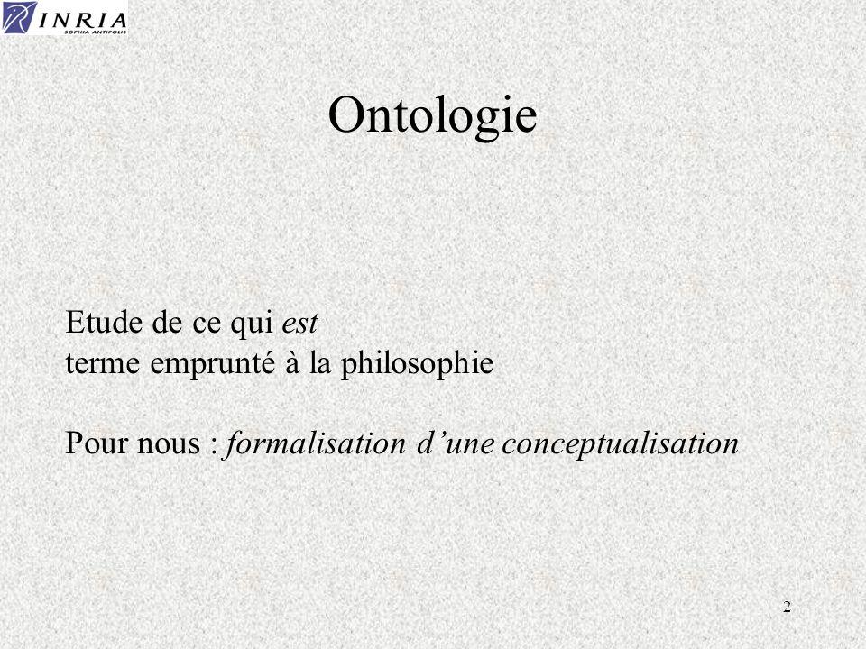 Ontologie Etude de ce qui est terme emprunté à la philosophie