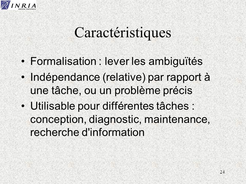 Caractéristiques Formalisation : lever les ambiguïtés