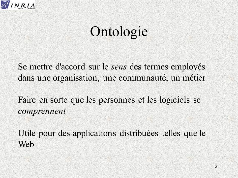 OntologieSe mettre d accord sur le sens des termes employés dans une organisation, une communauté, un métier.
