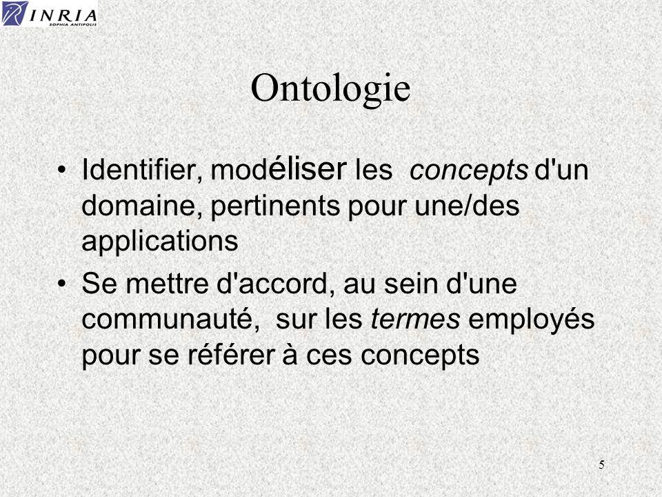 Ontologie Identifier, modéliser les concepts d un domaine, pertinents pour une/des applications.