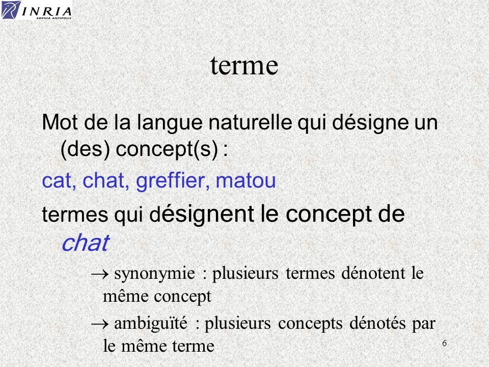 terme Mot de la langue naturelle qui désigne un (des) concept(s) :